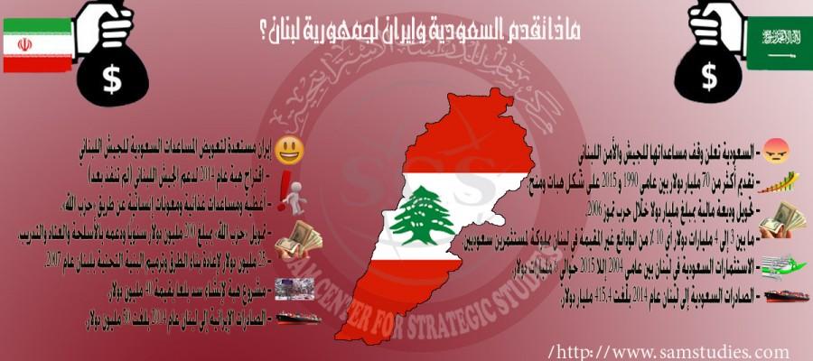 السعودية تعيد النظر بالتزاماتها في لبنان